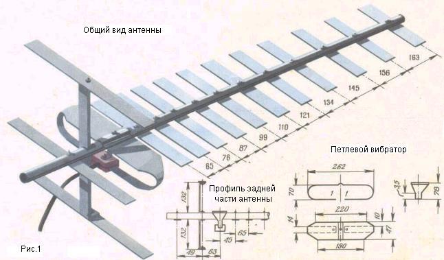 Изготовление дециметровой антенны